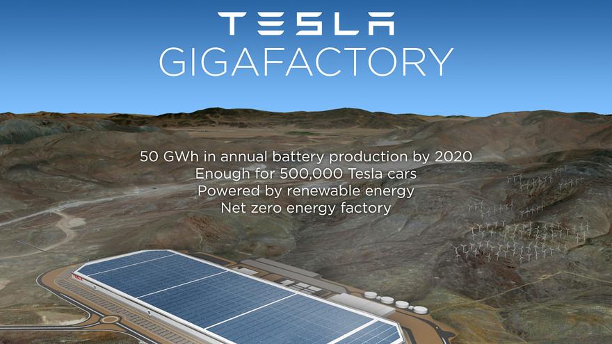 Teslas Gigafactory address on electric avenue