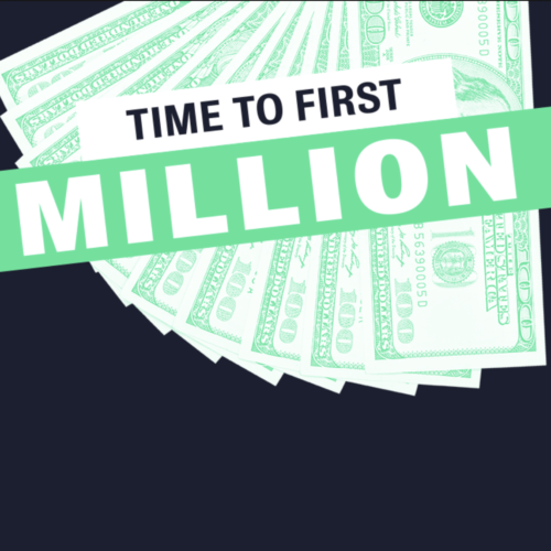 Time to your first 1 Million